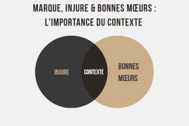 Image de Injure déposée à titre de marque : l'importance du contexte